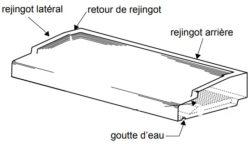 appui rejingot pré fabriqué
