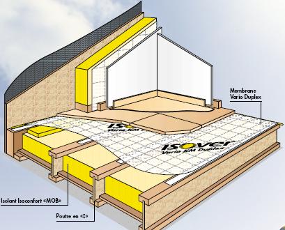 maison ossature bois isolation planchers